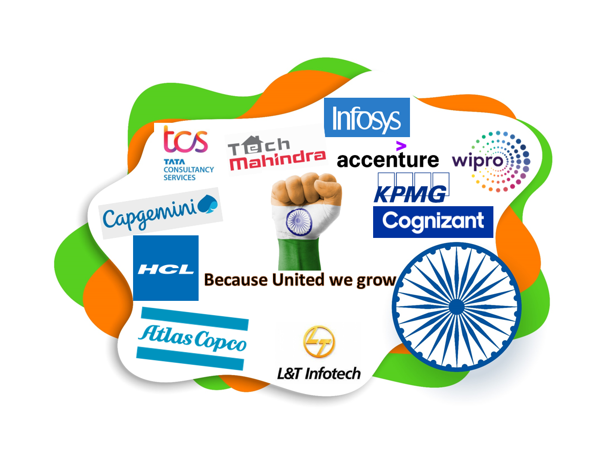 For all Indian Organizations, Companies, Events, Groups… In BeNeLux